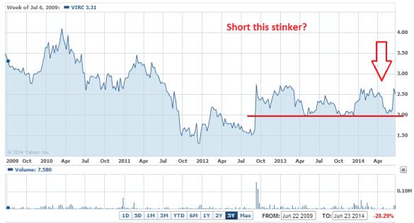 stock_price